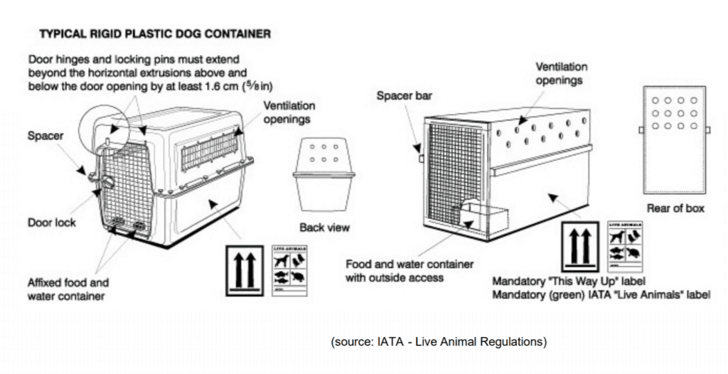 iata dog cage diagram